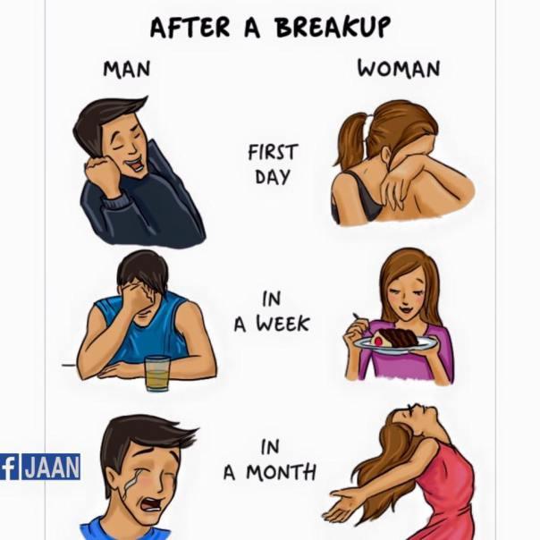 women vs man after breakup