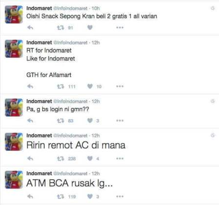 indomaret vs alfamart 1