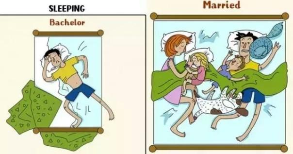 Beda sebelum dan sesudah nikah