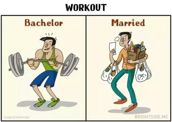 Meme beda sebelum dan sesudah nikah