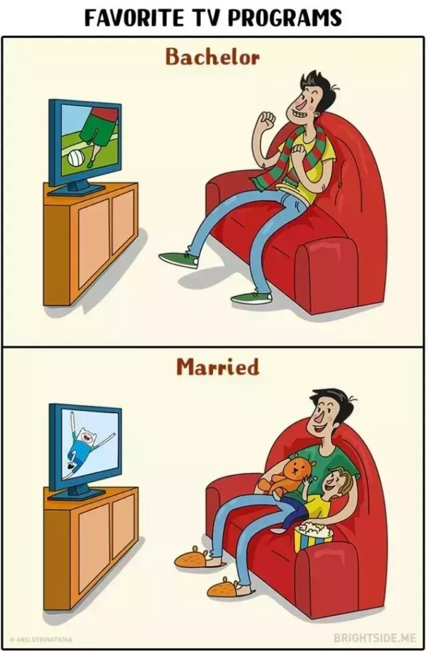 Bachelor vs married